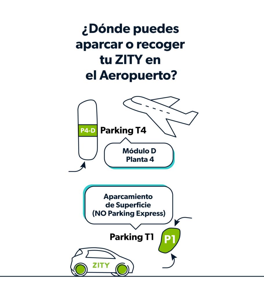 ¿Dónde puedes aparcar o recoger tu ZITY en el Aeropuerto?