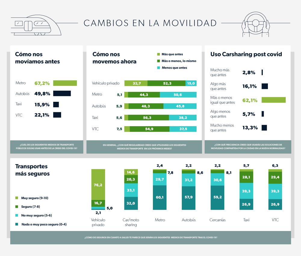Zity-Infografía-Movilidad-covid-parte-1