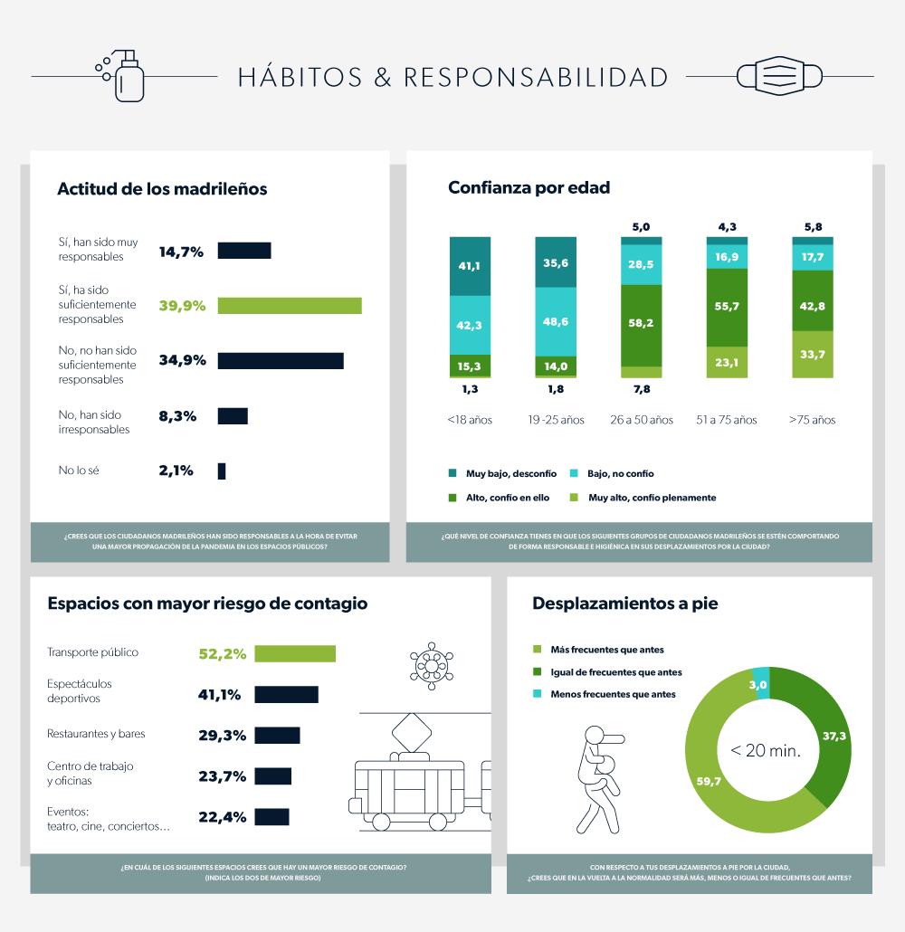 Zity-Infografía-Movilidad-covid-parte-2