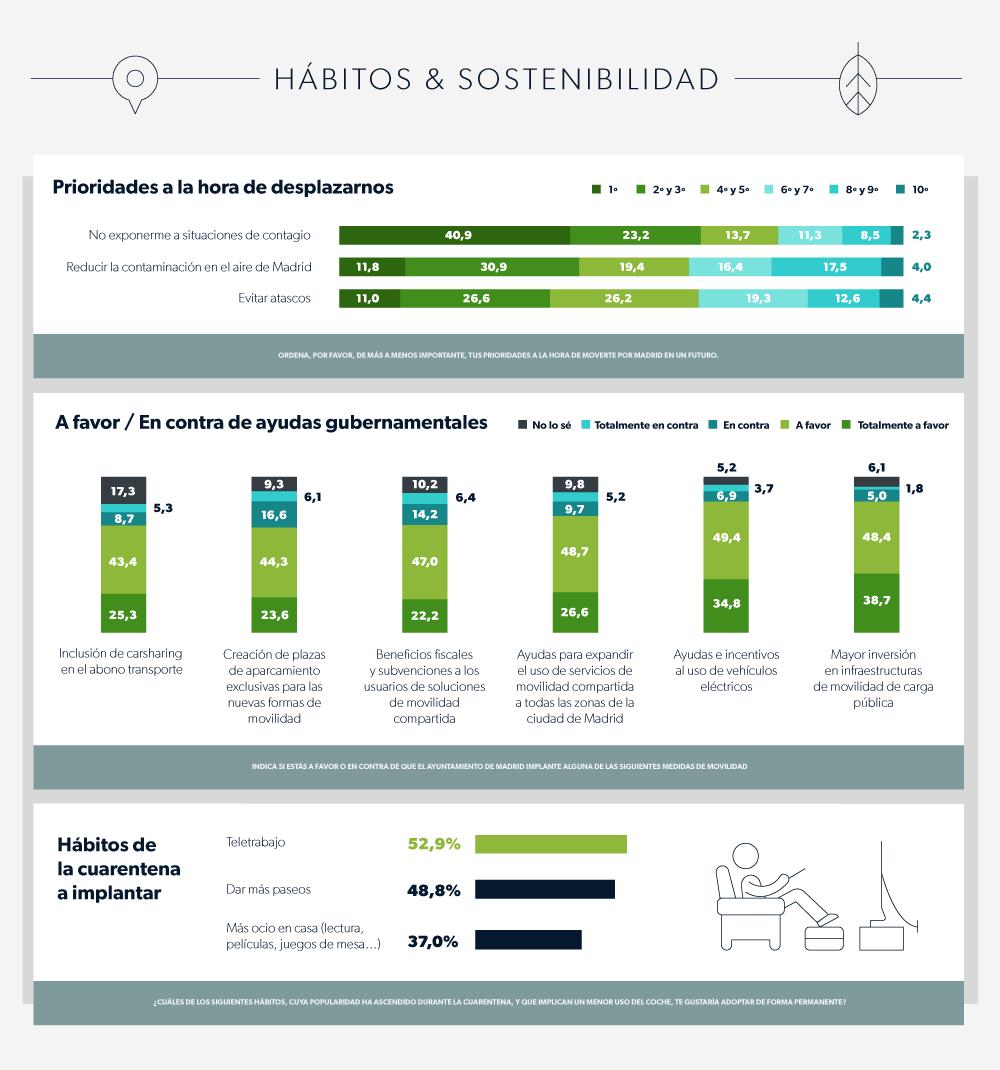 Zity-Infografía-Movilidad-covid-parte-3